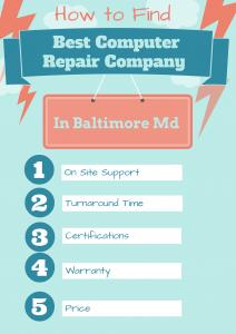 computer repair in Baltimore