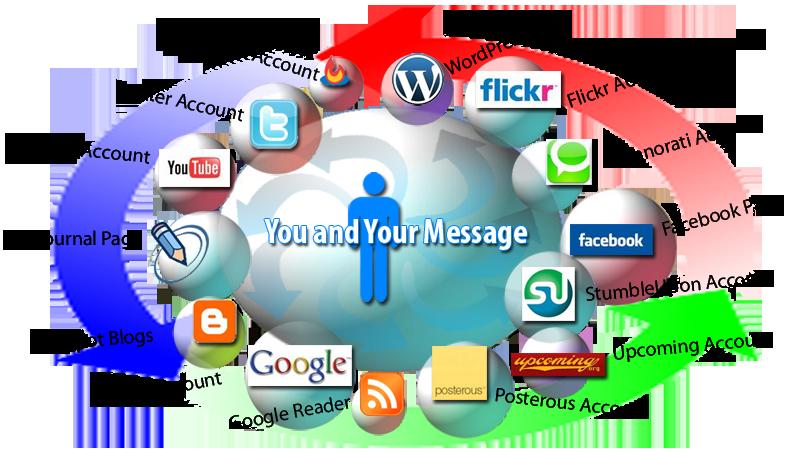 BCS Social Media Marketing